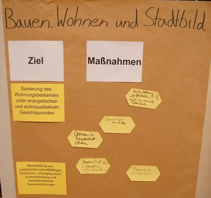 Bauen, Wohnen und Stadtbild (Plakat 2)