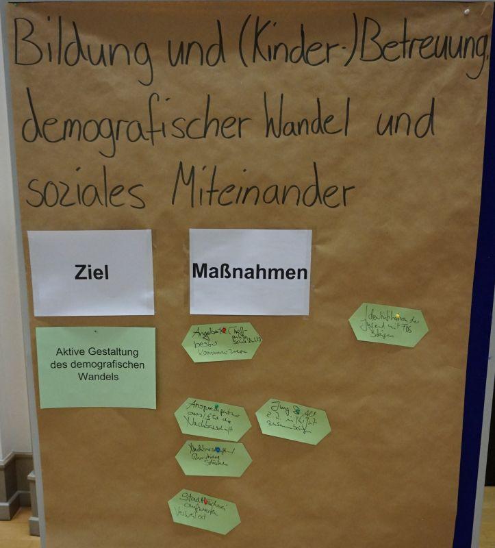 Bildung und Betreuung (Plakat 2)