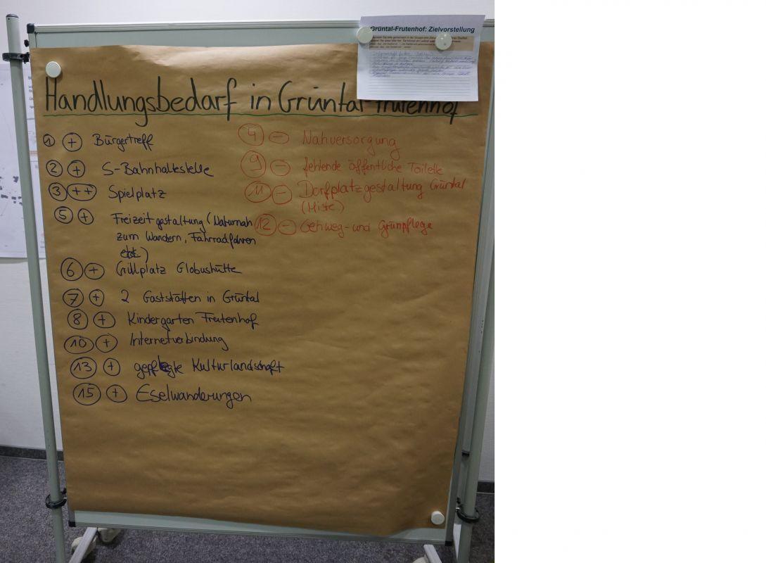Handlungsbedarf in Grüntal-Frutenhof