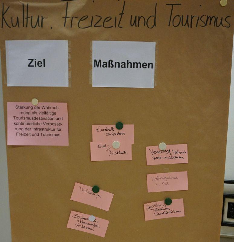 Freizeit und Kultur (Plakat 2)