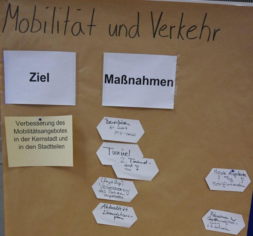 Mobilität und Verkehr (Plakat 1)
