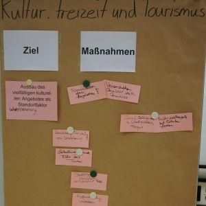 Freizeit und Kultur (Plakat 1)