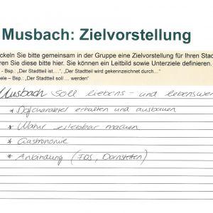 Zielvorstellung Musbach